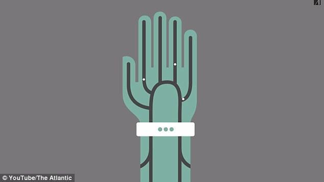 谷歌正研发癌症治疗腕带