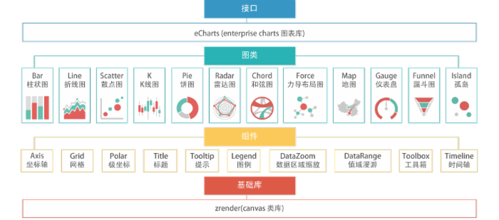 ECharts 2.2.1 发布,来自百度的 Web 图表库