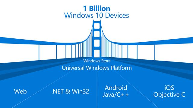 微软或已搁置 Windows Phone Android 应用移植项目