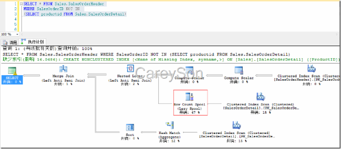 在SQL Server中为什么不建议使用Not In子查询