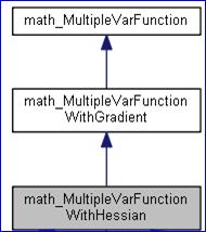 OPEN CASCADE Multiple Variable Function