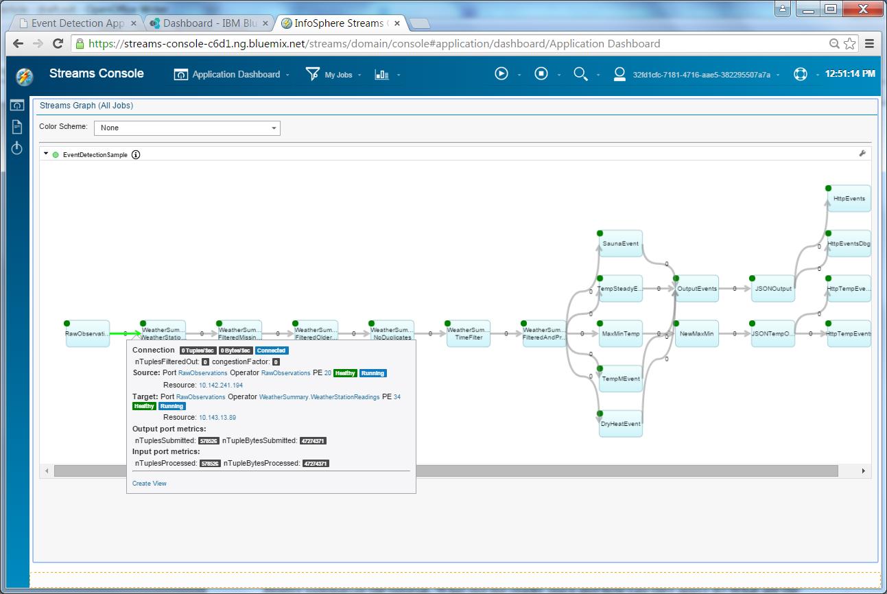 检测实时数据流中的复杂事件