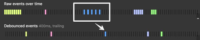 实例解析防抖动(Debouncing)和节流阀(Throttling)