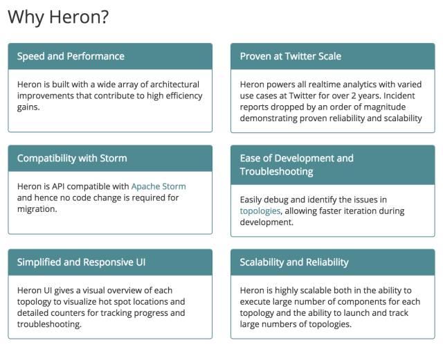 Twitter开源了看上去完爆Apache Storm的Heron!