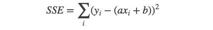 数据科学与机器学习管道中预处理的重要性(二):中心化、缩放和逻辑回归