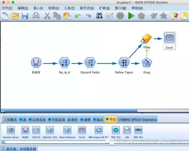 模型自动化运行利器——IBM SPSS Modeler Batch