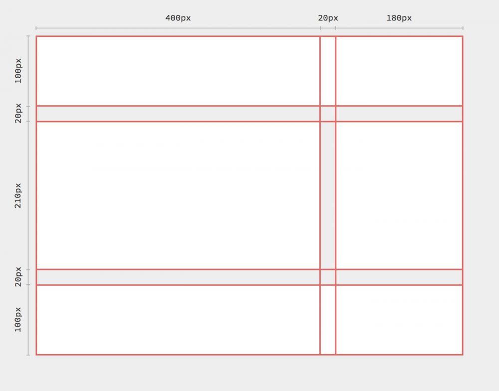 网格布局(CSS Grid Layout)浅谈
