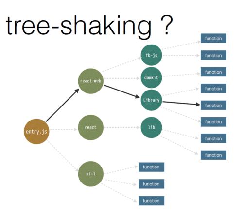 webpack2 的 tree-shaking 好用吗?