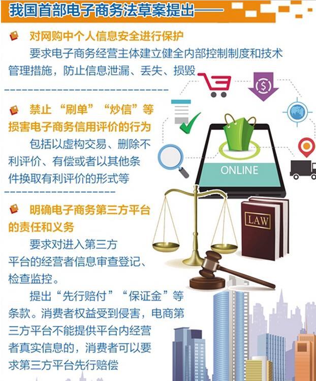 电子商务法草案:个人信息将受保护,填补电子支付立法空白
