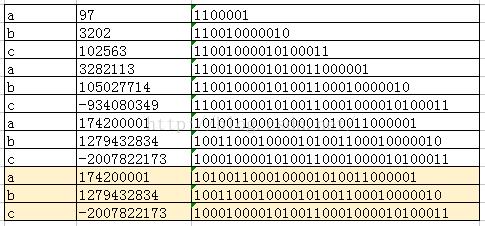 每日一博 | 从数组到 HashMap 之算法解释