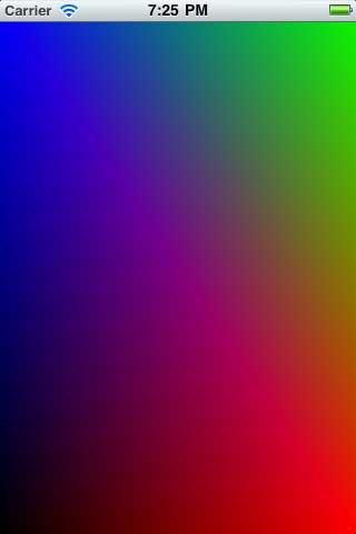 OpenGL ES 2.0 iOS 入门篇