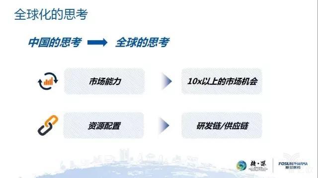 陈启宇:关于C2M、国际化和人的3个思考