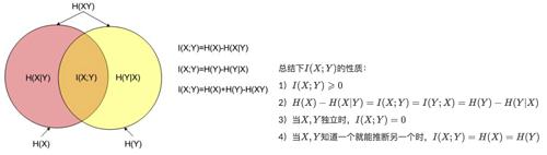 【特征工程】特征选择及mRMR算法解析