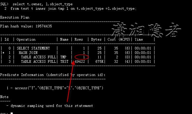 Oracle动态采样分析