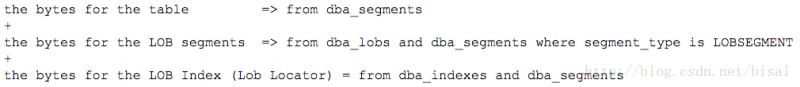 含LOB的表实际容量计算方法