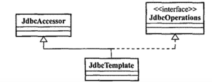 spring-jdbc 的实现原理