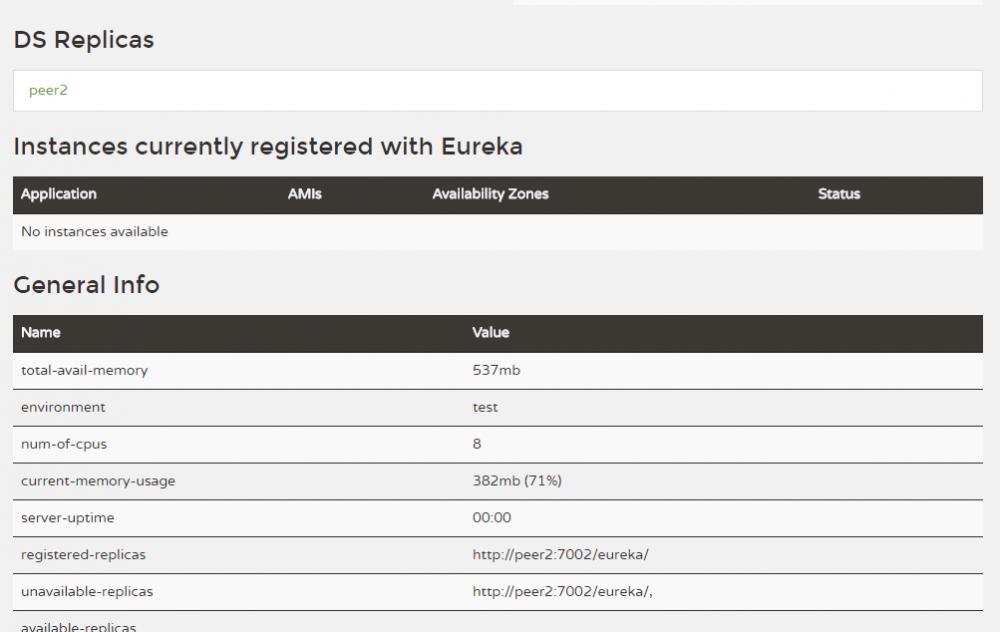 一起来学SpringCloud之-高可用服务注册中心(Eureka-Cluster)