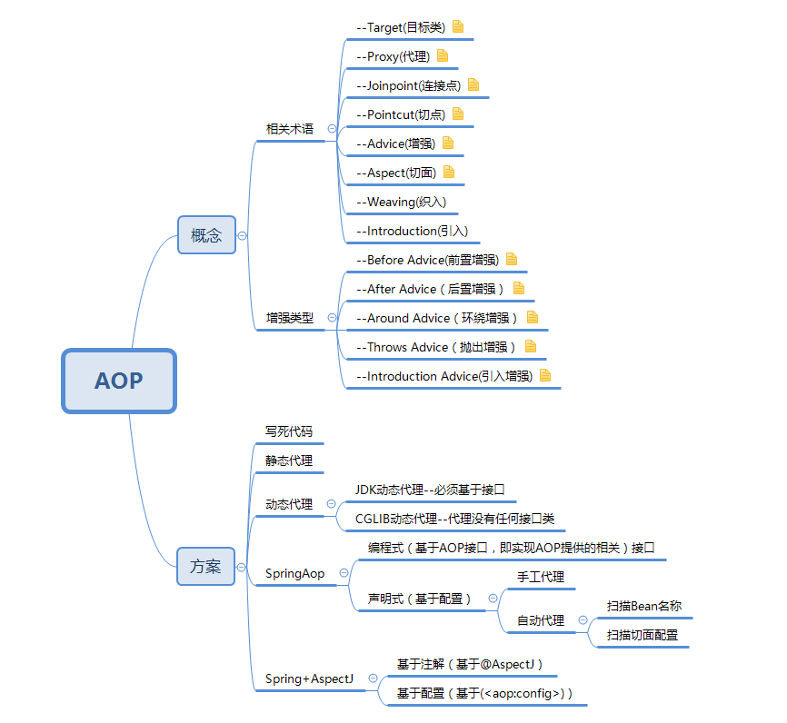 Spring源码-AOP(三)Springboot与Aop