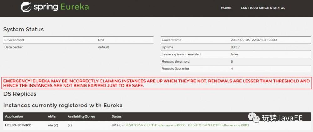 Eureka中的核心概念