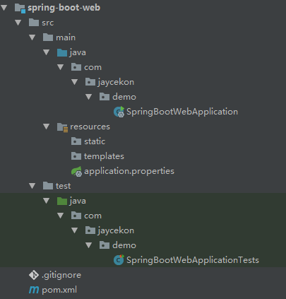force application.properties in spring boot test