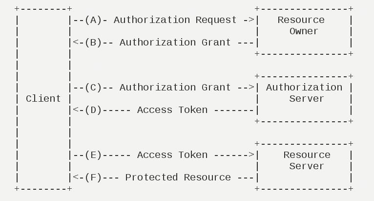 DockOne分享:乐高式微服务化改造