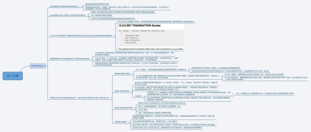 mysql 5.5 innodb事务隔离级别之开篇