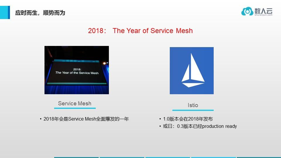 演讲实录 | Service Mesh 时代的选边与站队(附PPT下载)