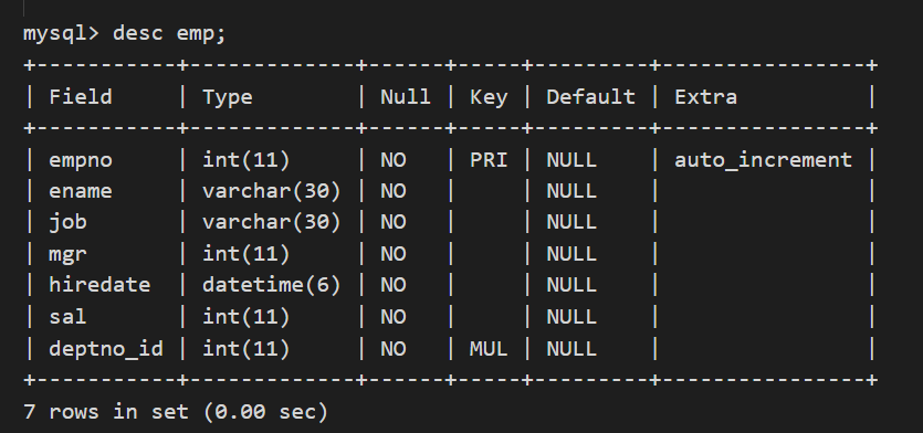 使用Oracle中的emp,dept来学习Django ORM