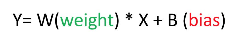 TensorFlow入门:线性回归