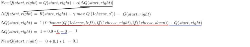 通过 Q-learning 深入理解强化学习