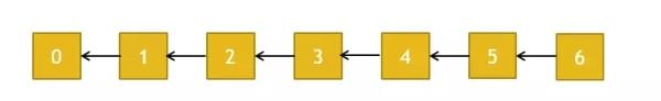 用Java实现简单的比特币系统
