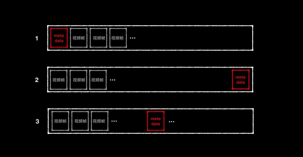 JPVideoPlayer 3.0 源码解析