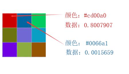 通过 GPU 加速浏览器浮点数计算能力