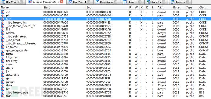 企业未修复Apache Struts 2漏洞致Web服务器被批量入侵