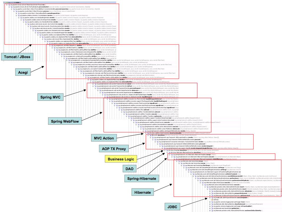 基于Netty自己动手实现Web框架