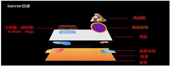 苏宁在 AI 广告设计领域的探索实践