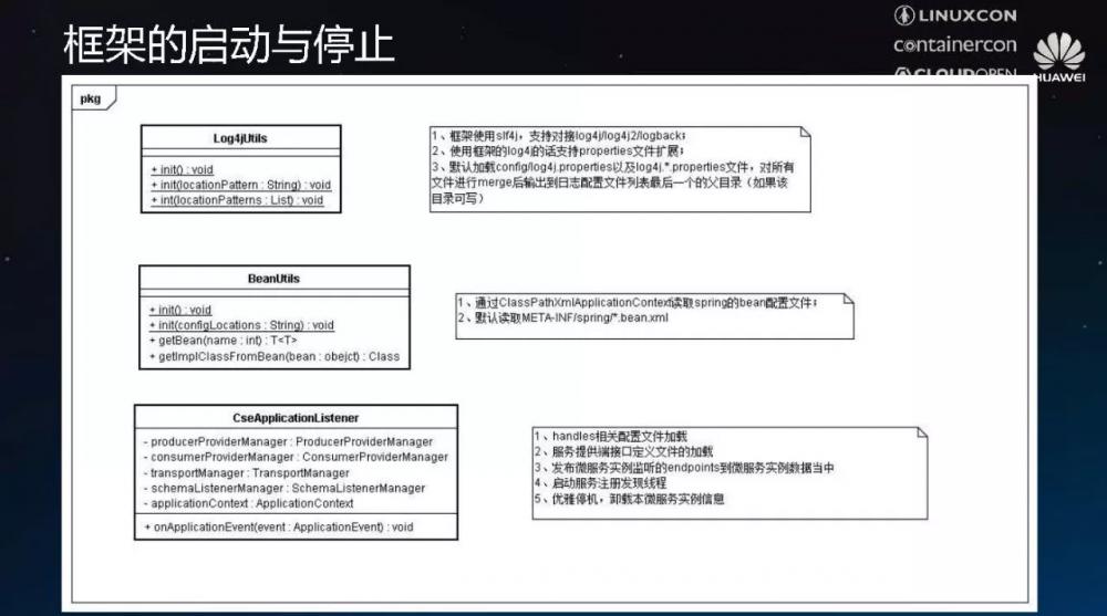ServiceComb 设计揭秘:标准与开放