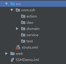 [Java web]Spring+Struts2+Hibernate整合过程
