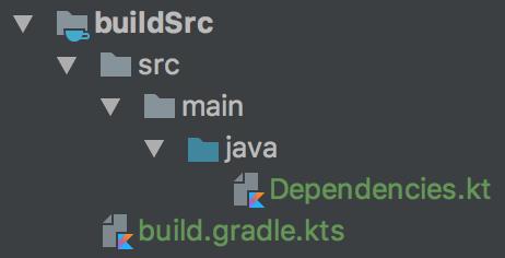 [译]Kotlin + buildSrc:更好的管理Gadle依赖