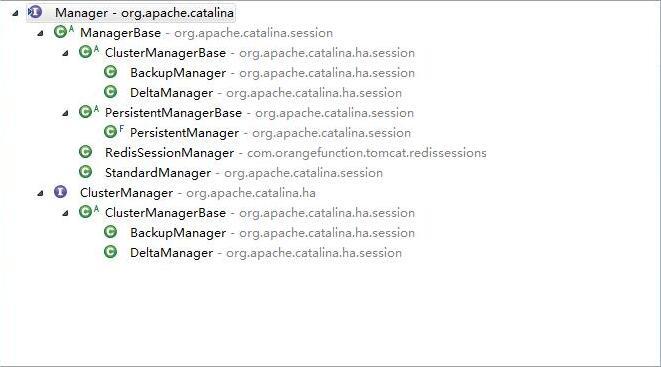 Tomcat Session管理分析
