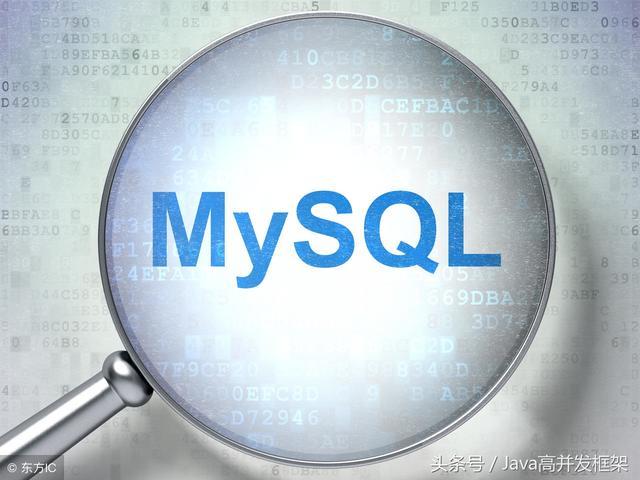 Java高级编程――慢SQL问题经验总结