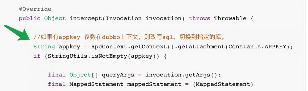 微服务下无侵入式动态路由数据库