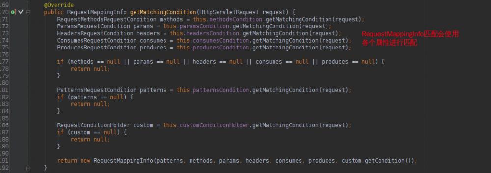 SpringMVC源码分析4:DispatcherServlet如何找到正确的Controller