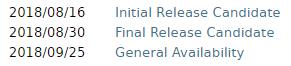 JDK 11 进入 Rampdown 第二阶段,正式版已在路上