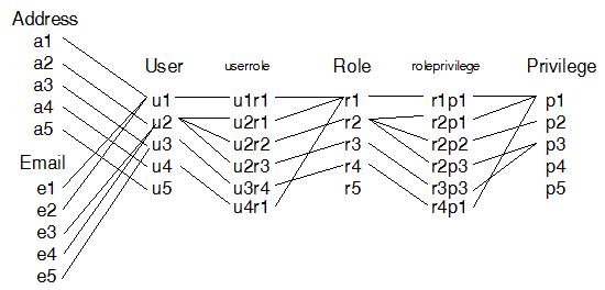 jSqlBox 2.0.2 发布,Java 持久层工具