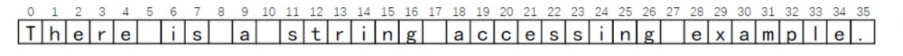 《Java从小白到大牛》之第9章 字符串