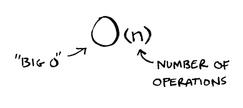 每日一博 | Redission 分布式锁源码解析