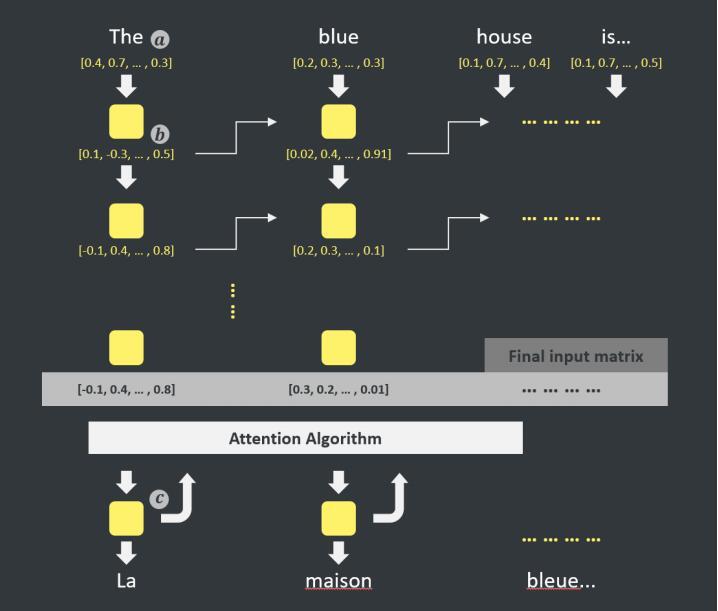 Jarvis+(JAR)基于智能合约的对话即服务平台