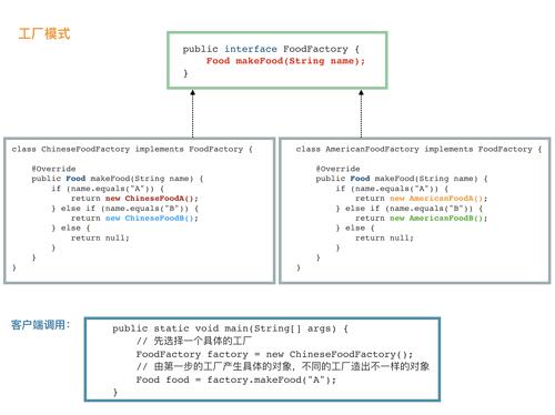 大神之路你必须了解的——Java 设计模式