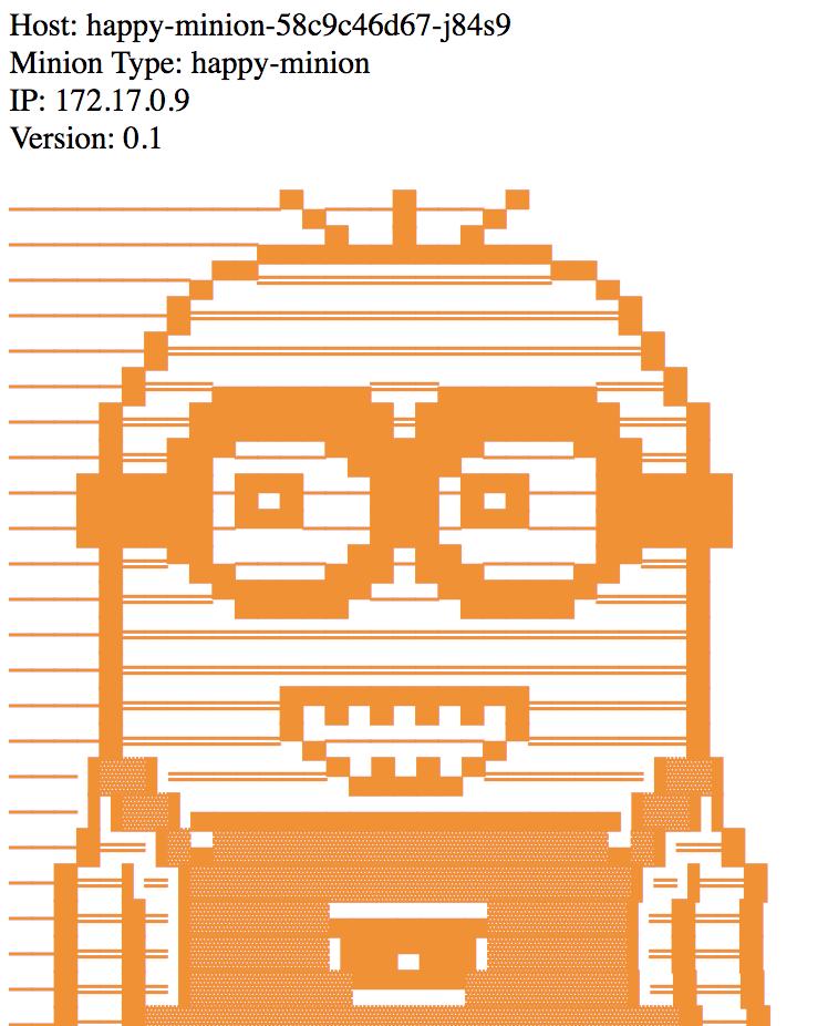 Minikube中的小黄人 - 面向Java开发人员的Kubernetes简介